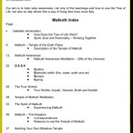 Malkuth Workbook sample pages