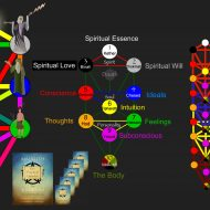 What does it mean to Study Qabalah?